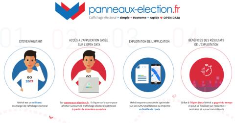 panneaux-élection-affichage-électoral